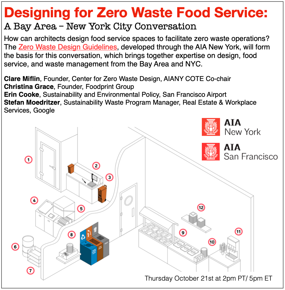 Designing for Zero Waste Food Service